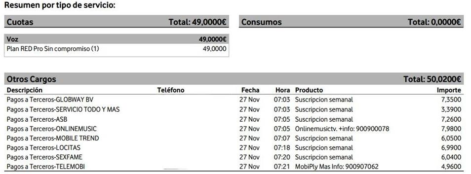 cómo aparecen en mi factura los pagos a terceros ayuda vodafone