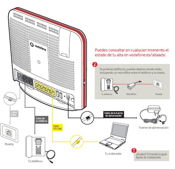 C mo instalar internet hasta 30mb adsl en casa ayuda vodafone particulares - Internet en casa de vodafone ...