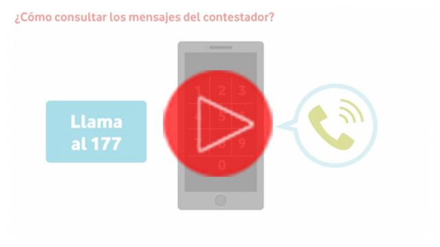 ¿Qué es el contestador móvil?