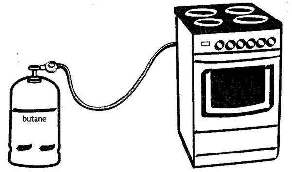 Illustration connectique d'embout pour gazinière