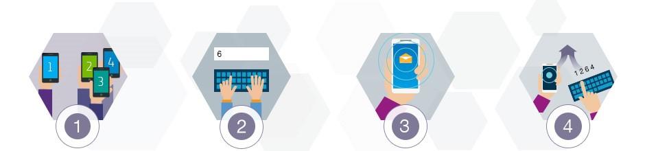 Pasos para acceder con Mobile Connect