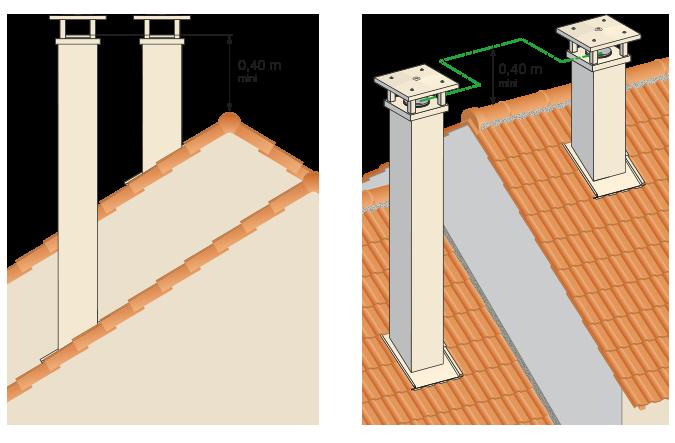 Règle du dépassement de faîtage pour le débouché en toiture