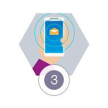 Paso 3 para activar Mobile Connect