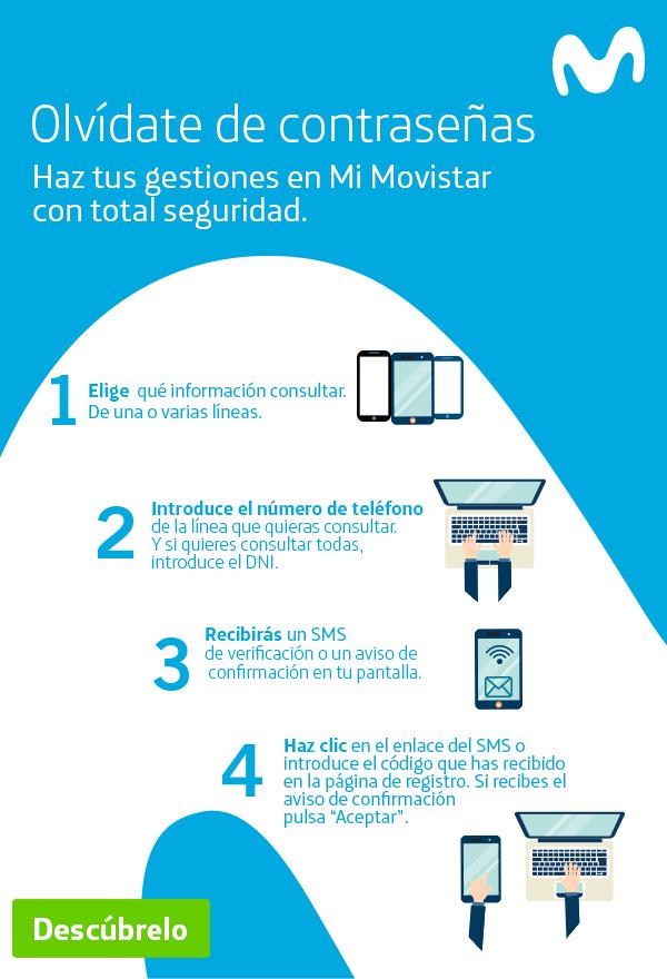 Acceso seguro con tu móvil. Mobile Connect